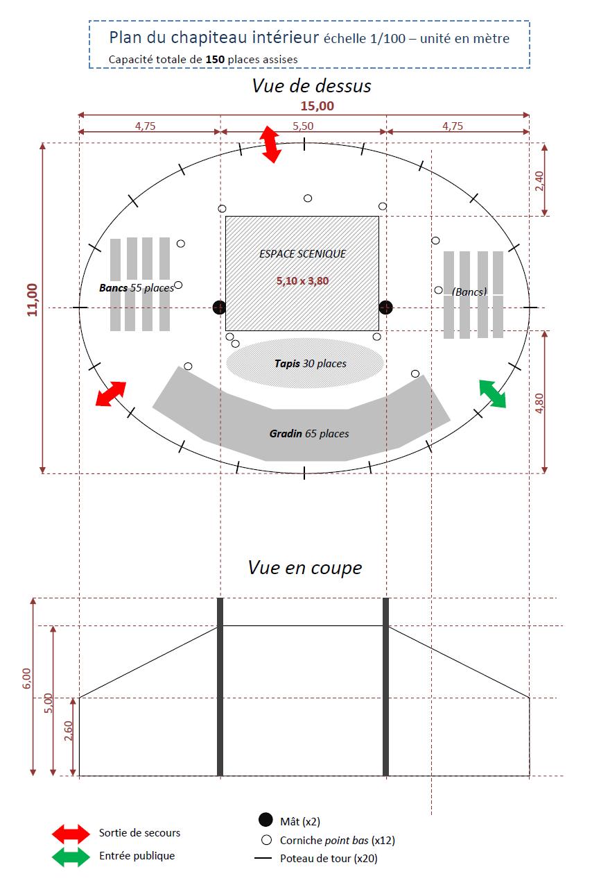 Plan intérieur du chapiteau